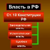 Органы власти в Шимске
